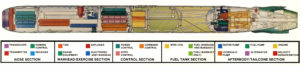 color diagram of a MK 48 torpedo